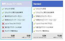 Azure Security Center の価格
